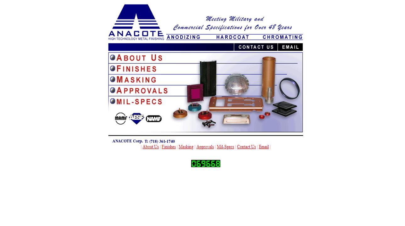 ANACOTE Corp.